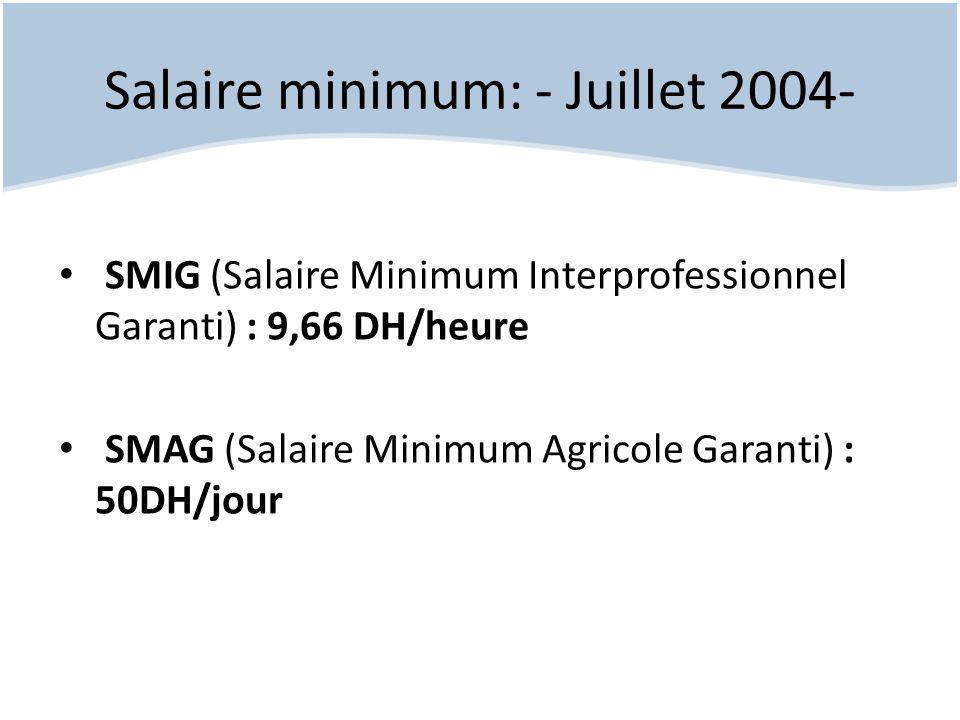 Salaire minimum: - Juillet 2004- SMIG (Salaire Minimum Interprofessionnel Garanti) : 9,66 DH/heure SMAG (Salaire Minimum Agricole Garanti) : 50DH/jour