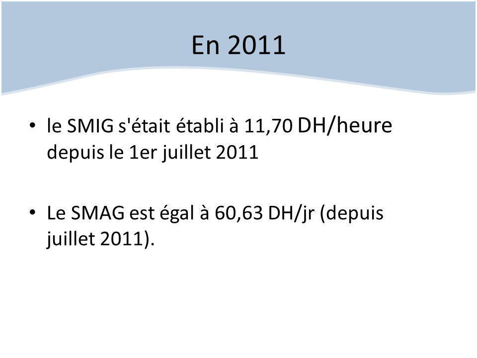 En 2011 le SMIG s'était établi à 11,70 DH/heure depuis le 1er juillet 2011 Le SMAG est égal à 60,63 DH/jr (depuis juillet 2011).