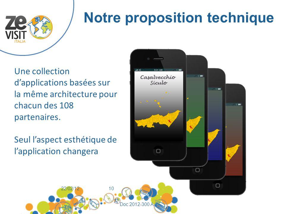 Notre proposition technique 22/02/12 Doc 2012-300 A 10 Une collection d'applications basées sur la même architecture pour chacun des 108 partenaires.