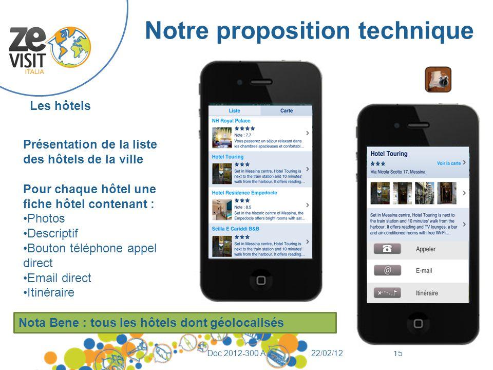Notre proposition technique Les hôtels 22/02/12Doc 2012-300 A15 Présentation de la liste des hôtels de la ville Pour chaque hôtel une fiche hôtel cont