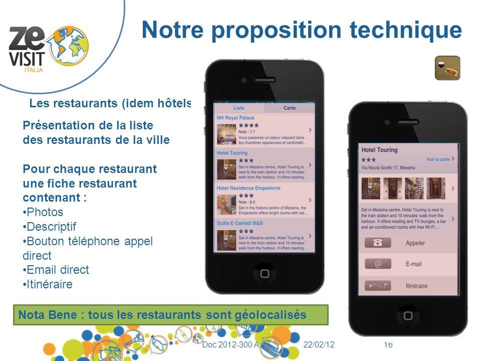 Notre proposition technique 22/02/12Doc 2012-300 A16 Présentation de la liste des restaurants de la ville Pour chaque restaurant une fiche restaurant