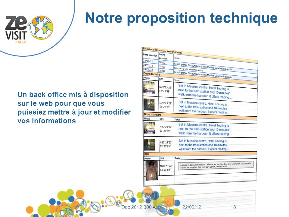 Notre proposition technique Un back office mis à disposition sur le web pour que vous puissiez mettre à jour et modifier vos informations 22/02/12Doc 2012-300 A18