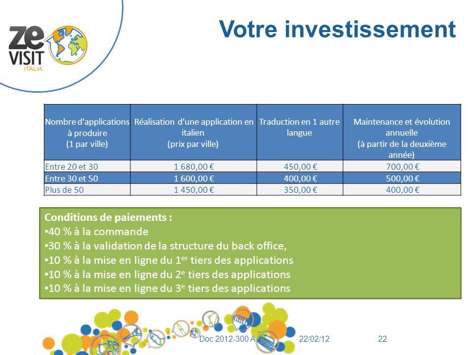 Votre investissement 22/02/12Doc 2012-300 A22 Nombre d'applications à produire (1 par ville) Réalisation d'une application en italien (prix par ville)