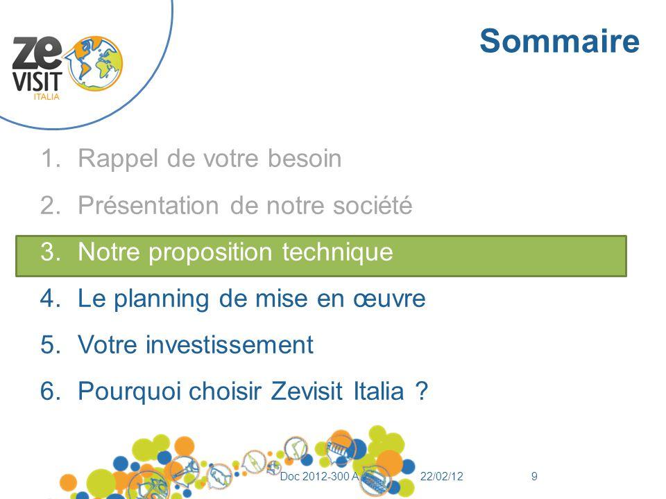 Sommaire 1.Rappel de votre besoin 2.Présentation de notre société 3.Notre proposition technique 4.Le planning de mise en œuvre 5.Votre investissement 6.Pourquoi choisir Zevisit Italia .