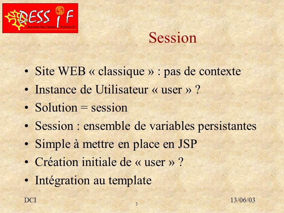 3 13/06/03DCI Session Site WEB « classique » : pas de contexte Instance de Utilisateur « user » .