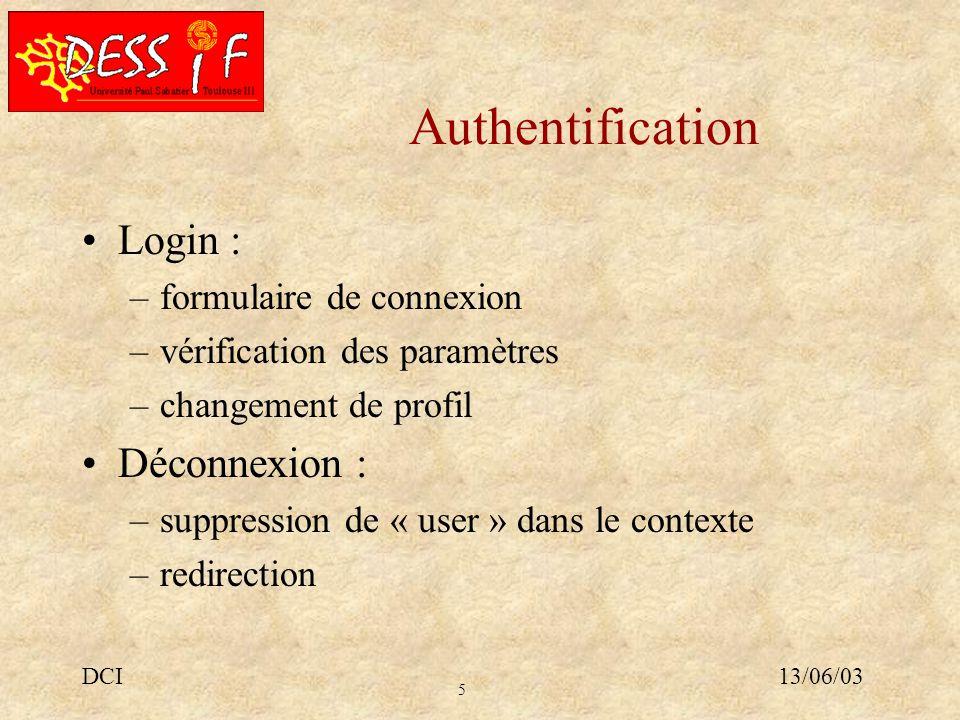 5 13/06/03DCI Authentification Login : –formulaire de connexion –vérification des paramètres –changement de profil Déconnexion : –suppression de « user » dans le contexte –redirection