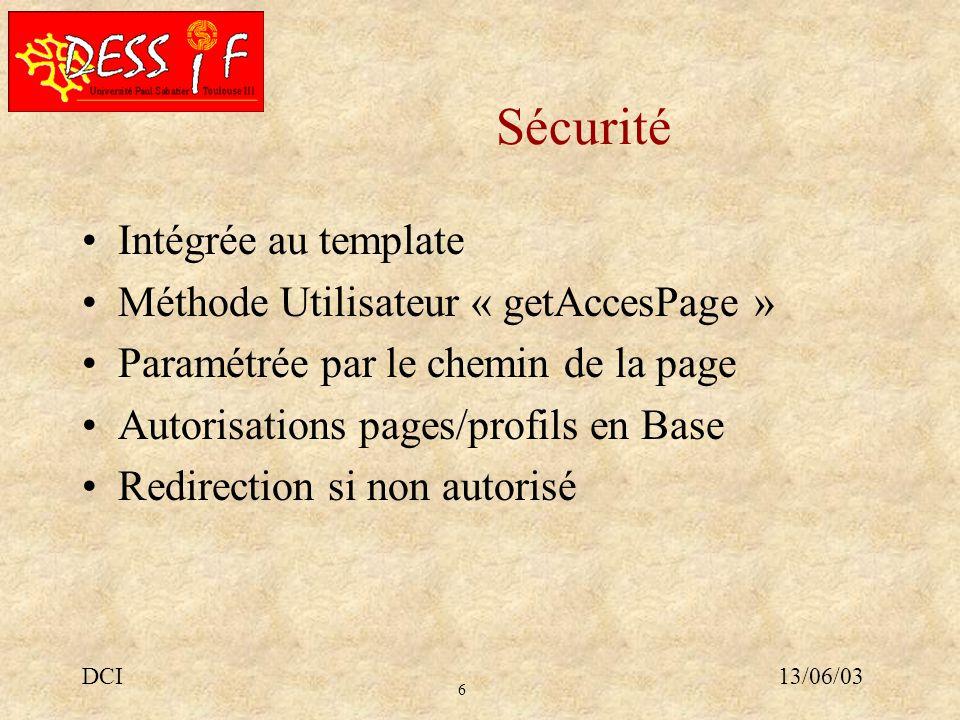 6 13/06/03DCI Sécurité Intégrée au template Méthode Utilisateur « getAccesPage » Paramétrée par le chemin de la page Autorisations pages/profils en Base Redirection si non autorisé