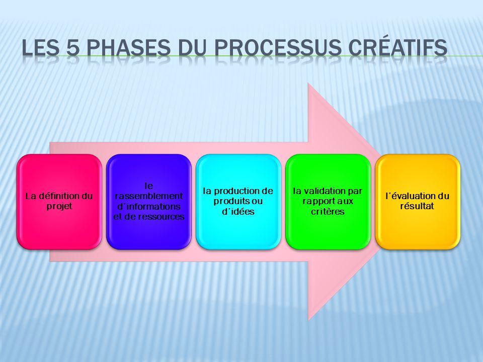 La définition du projet le rassemblement d'informations et de ressources la production de produits ou d'idées la validation par rapport aux critères l