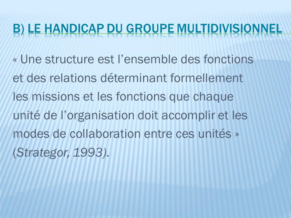 « Une structure est l'ensemble des fonctions et des relations déterminant formellement les missions et les fonctions que chaque unité de l'organisatio