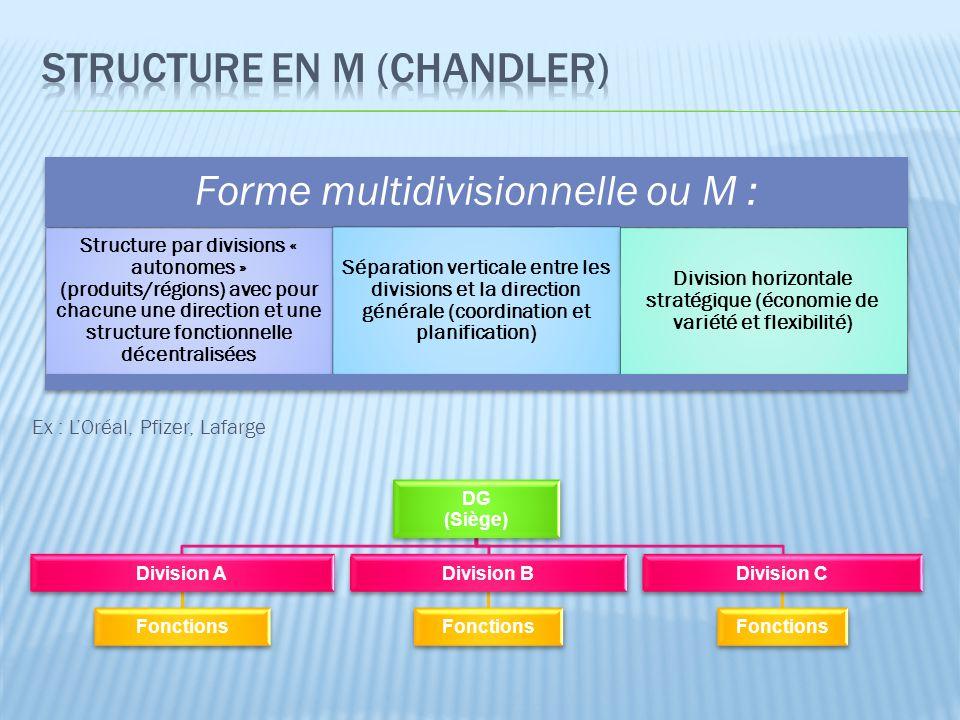 Ex : L'Oréal, Pfizer, Lafarge Forme multidivisionnelle ou M : Structure par divisions « autonomes » (produits/régions) avec pour chacune une direction