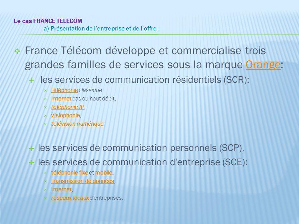 Le cas FRANCE TELECOM a) Présentation de l'entreprise et de l'offre :  France Télécom développe et commercialise trois grandes familles de services s