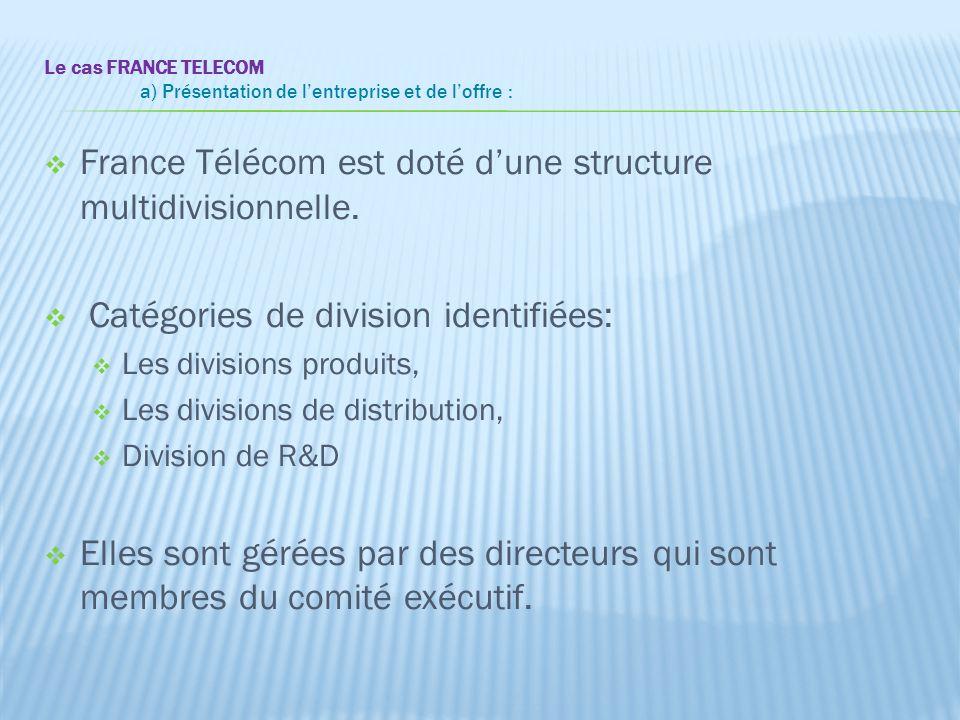 Le cas FRANCE TELECOM a) Présentation de l'entreprise et de l'offre :  France Télécom est doté d'une structure multidivisionnelle.  Catégories de di
