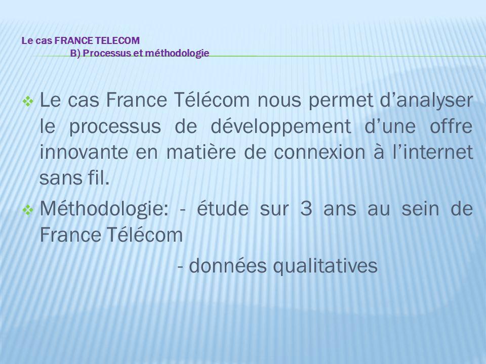 Le cas FRANCE TELECOM B) Processus et méthodologie  Le cas France Télécom nous permet d'analyser le processus de développement d'une offre innovante