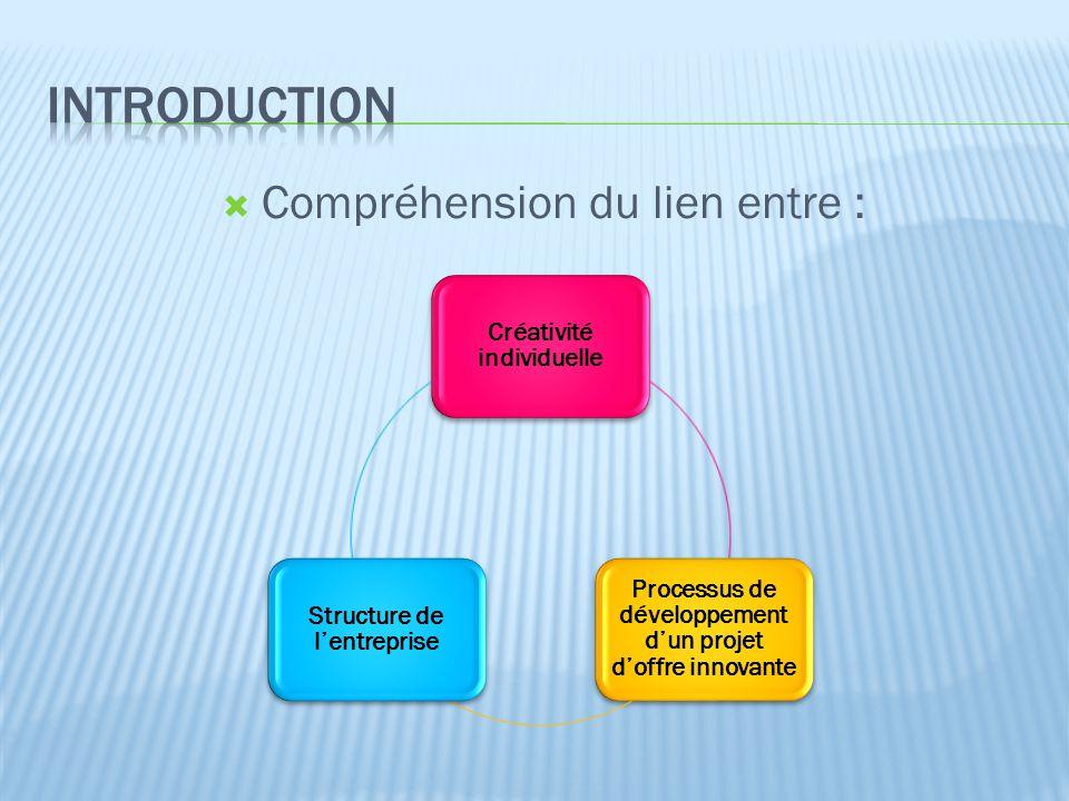 Le cas FRANCE TELECOM B) Processus et méthodologie  Troisième phase: nouvelle division se joint au projet: la division internet.