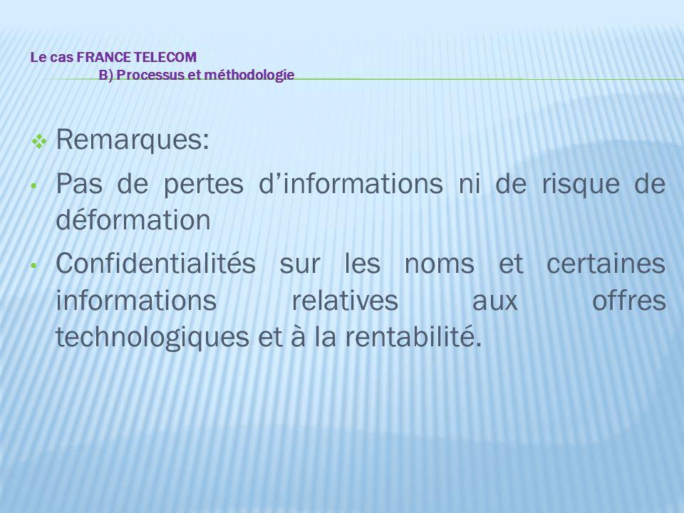 Le cas FRANCE TELECOM B) Processus et méthodologie  Remarques: Pas de pertes d'informations ni de risque de déformation Confidentialités sur les noms