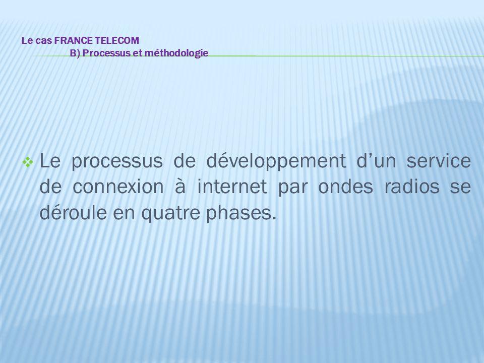 Le cas FRANCE TELECOM B) Processus et méthodologie  Le processus de développement d'un service de connexion à internet par ondes radios se déroule en