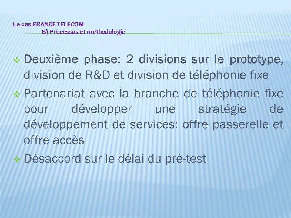 Le cas FRANCE TELECOM B) Processus et méthodologie  Deuxième phase: 2 divisions sur le prototype, division de R&D et division de téléphonie fixe  Pa