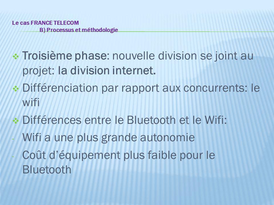 Le cas FRANCE TELECOM B) Processus et méthodologie  Troisième phase: nouvelle division se joint au projet: la division internet.  Différenciation pa