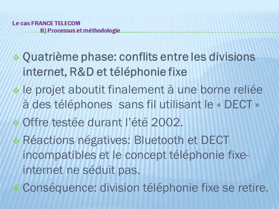 Le cas FRANCE TELECOM B) Processus et méthodologie  Quatrième phase: conflits entre les divisions internet, R&D et téléphonie fixe  le projet abouti