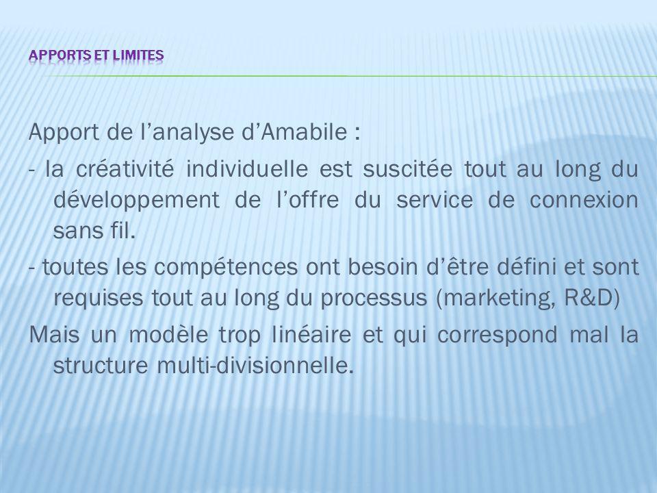 Apport de l'analyse d'Amabile : - la créativité individuelle est suscitée tout au long du développement de l'offre du service de connexion sans fil. -