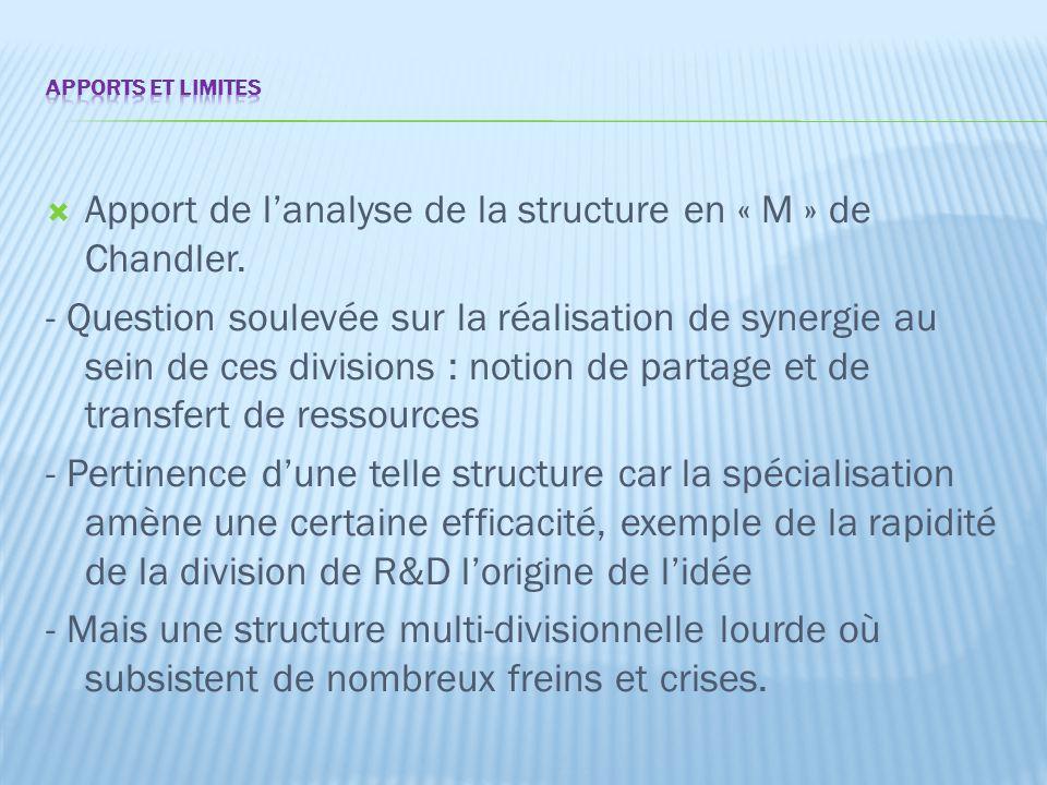  Apport de l'analyse de la structure en « M » de Chandler. - Question soulevée sur la réalisation de synergie au sein de ces divisions : notion de pa