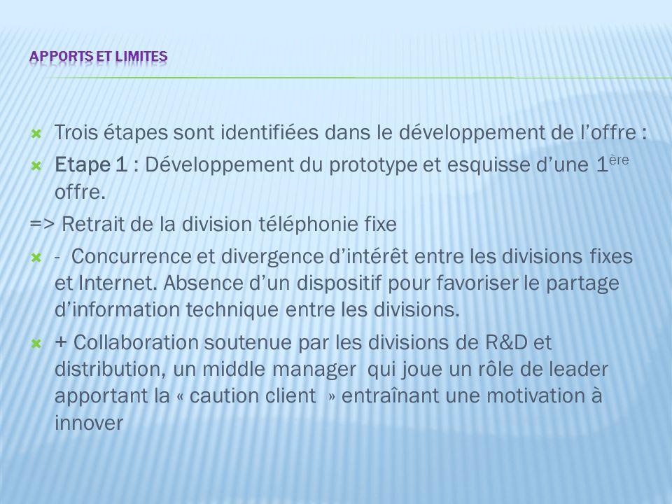  Trois étapes sont identifiées dans le développement de l'offre :  Etape 1 : Développement du prototype et esquisse d'une 1 ère offre. => Retrait de
