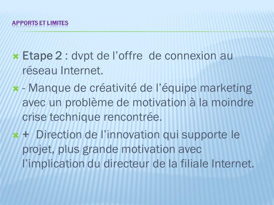  Etape 2 : dvpt de l'offre de connexion au réseau Internet.  - Manque de créativité de l'équipe marketing avec un problème de motivation à la moindr