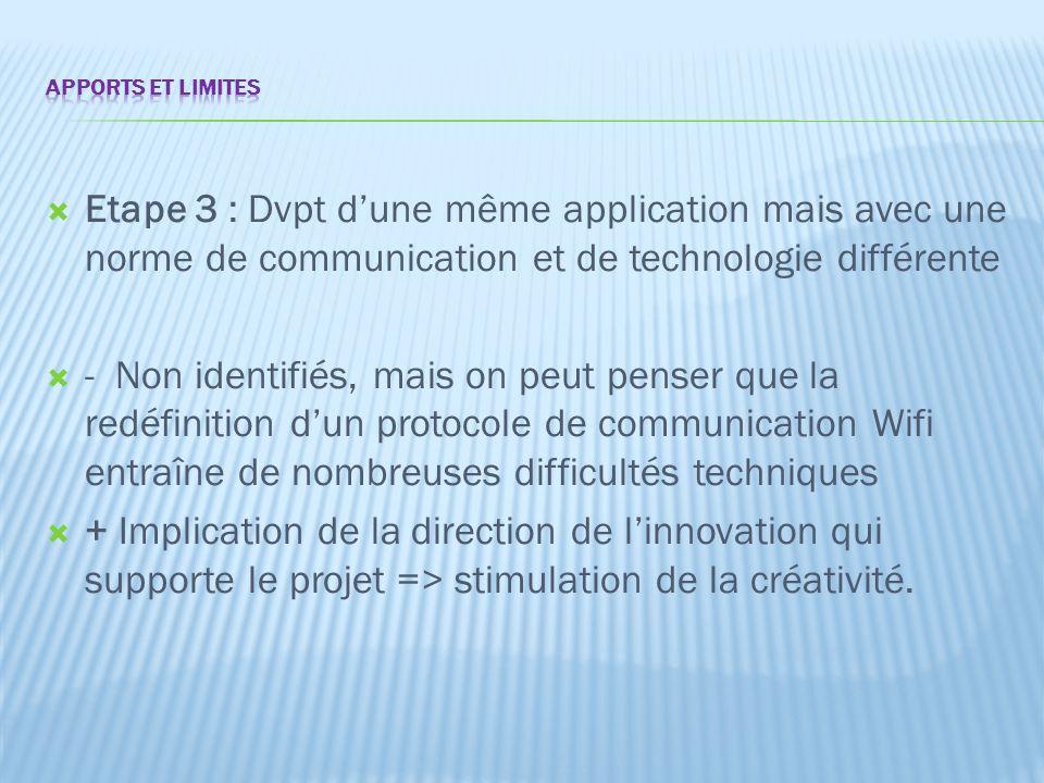  Etape 3 : Dvpt d'une même application mais avec une norme de communication et de technologie différente  - Non identifiés, mais on peut penser que
