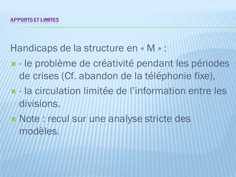 Handicaps de la structure en « M » :  - le problème de créativité pendant les périodes de crises (Cf. abandon de la téléphonie fixe),  - la circulat
