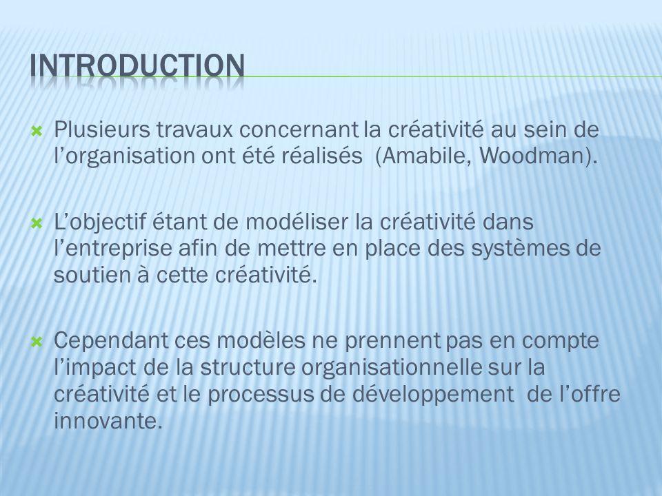 Plusieurs travaux concernant la créativité au sein de l'organisation ont été réalisés (Amabile, Woodman).  L'objectif étant de modéliser la créativ