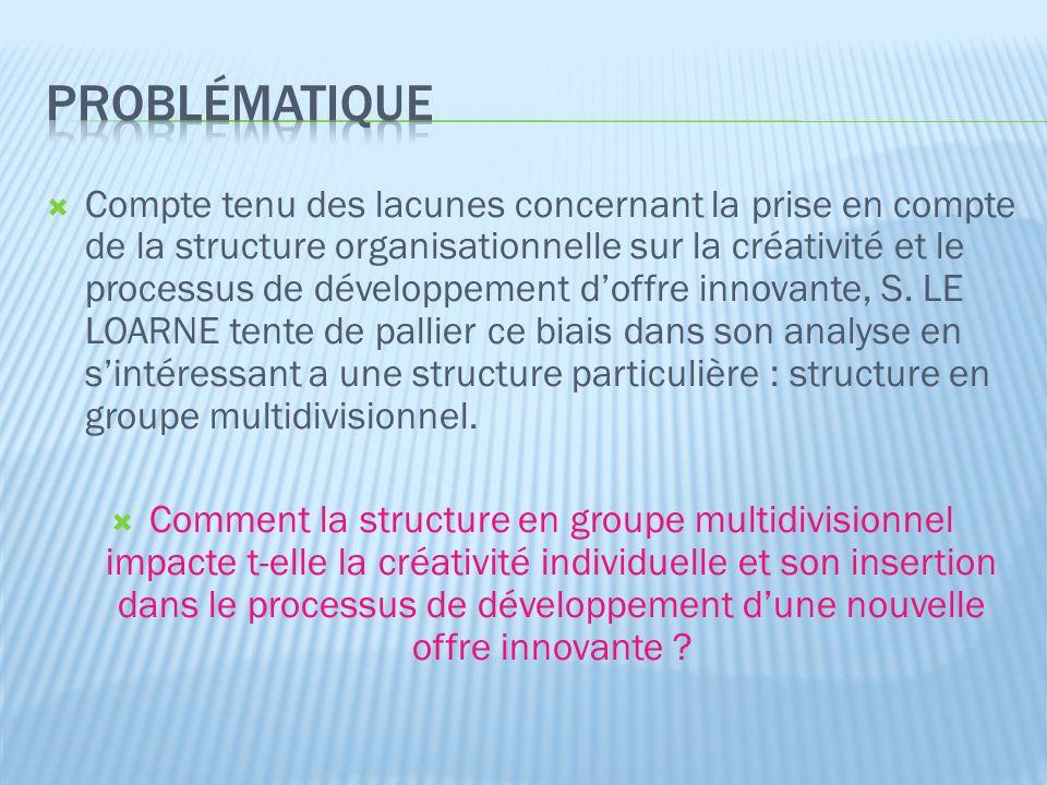  Compte tenu des lacunes concernant la prise en compte de la structure organisationnelle sur la créativité et le processus de développement d'offre i