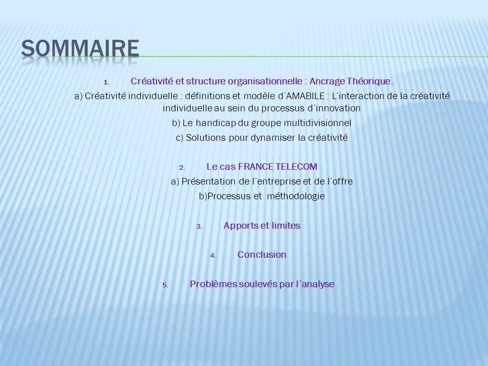 1. Créativité et structure organisationnelle : Ancrage Théorique. a) Créativité individuelle : définitions et modèle d'AMABILE : L'interaction de la c