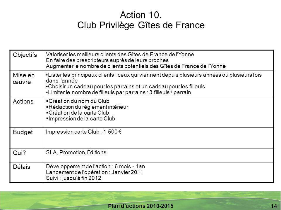 Plan d'actions 2010-2015 14 Action 10. Club Privilège Gîtes de France Objectifs Valoriser les meilleurs clients des Gîtes de France de l'Yonne En fair