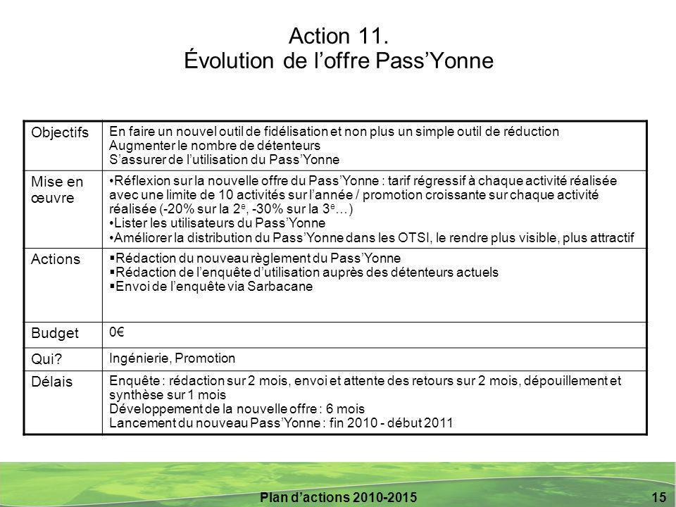 Plan d'actions 2010-2015 15 Action 11. Évolution de l'offre Pass'Yonne Objectifs En faire un nouvel outil de fidélisation et non plus un simple outil