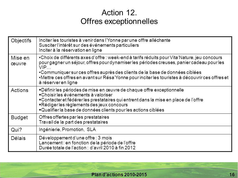 Plan d'actions 2010-2015 16 Action 12.