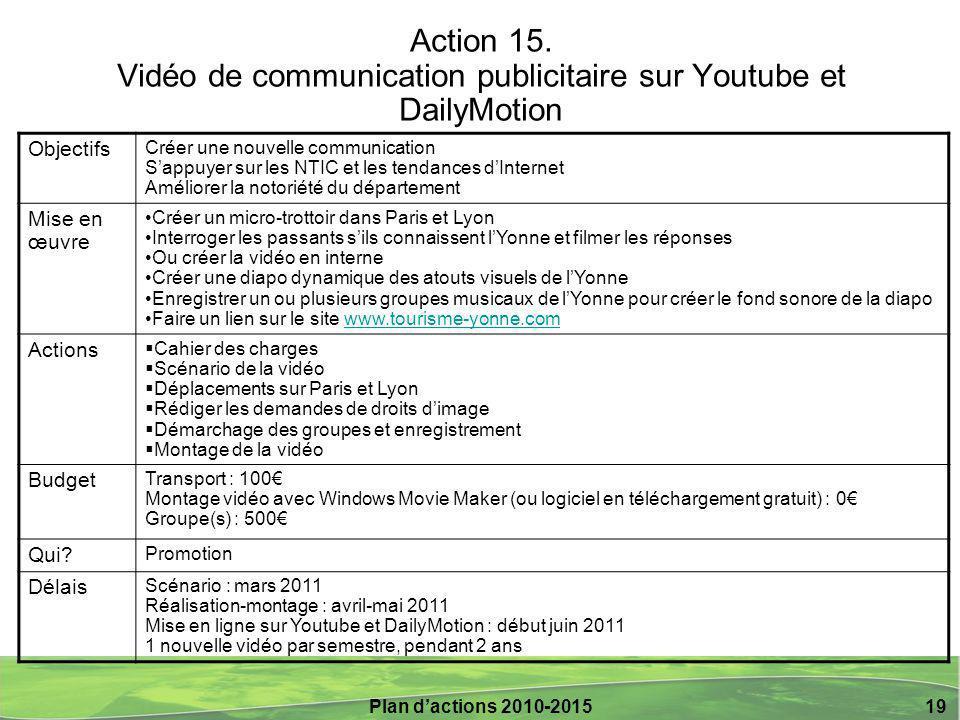 Plan d'actions 2010-2015 19 Action 15. Vidéo de communication publicitaire sur Youtube et DailyMotion Objectifs Créer une nouvelle communication S'app