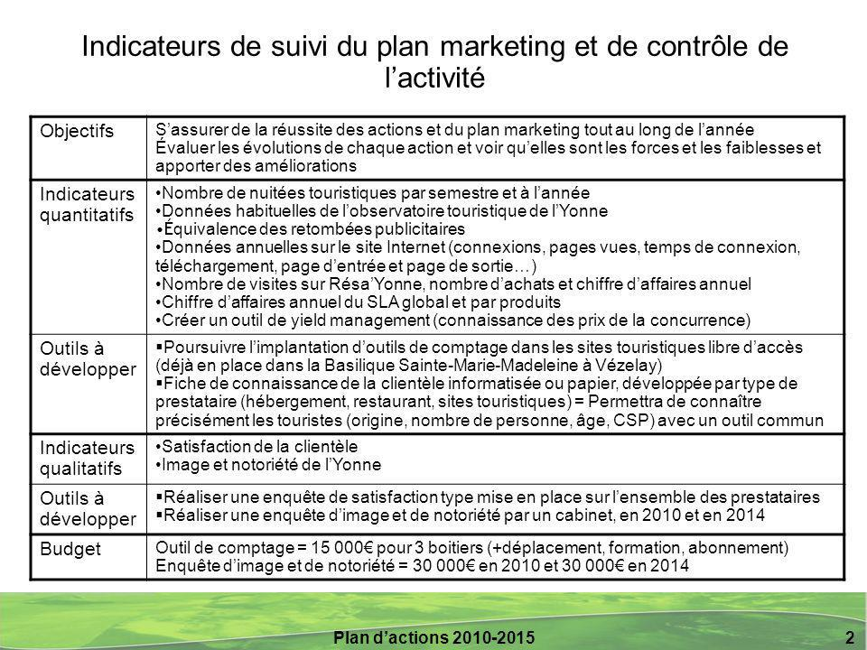 Plan d'actions 2010-2015 13 Action 9.