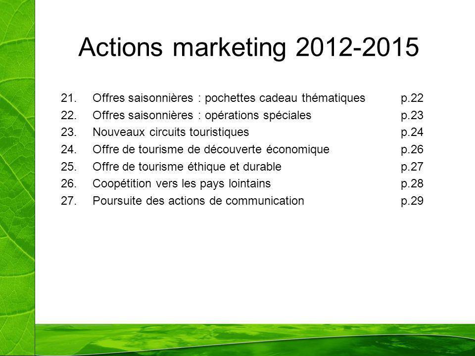 Actions marketing 2012-2015 21.Offres saisonnières : pochettes cadeau thématiquesp.22 22.Offres saisonnières : opérations spécialesp.23 23.Nouveaux ci