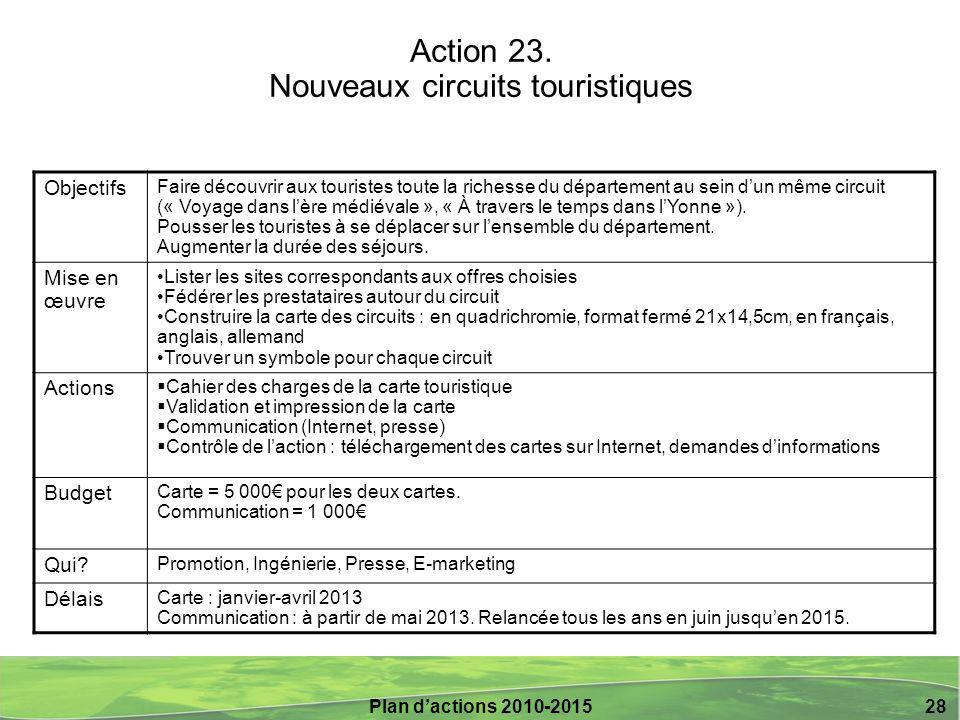 Plan d'actions 2010-2015 28 Action 23.
