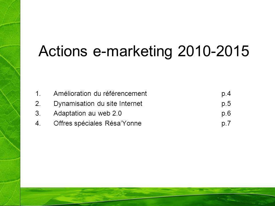 Actions e-marketing 2010-2015 1.Amélioration du référencementp.4 2.Dynamisation du site Internetp.5 3.Adaptation au web 2.0p.6 4.Offres spéciales Résa