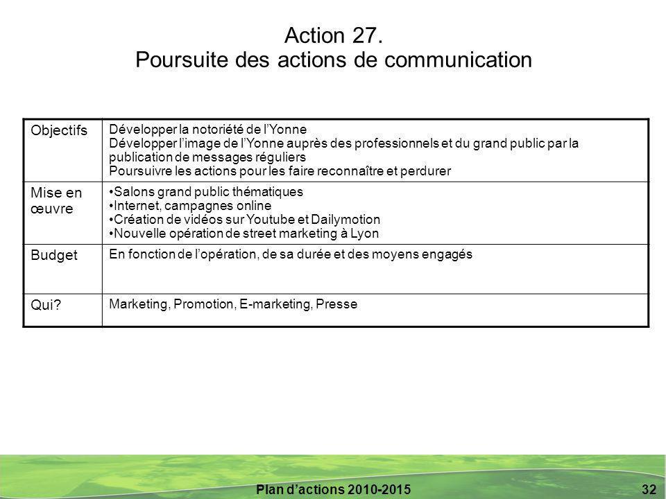 Plan d'actions 2010-2015 32 Action 27. Poursuite des actions de communication Objectifs Développer la notoriété de l'Yonne Développer l'image de l'Yon