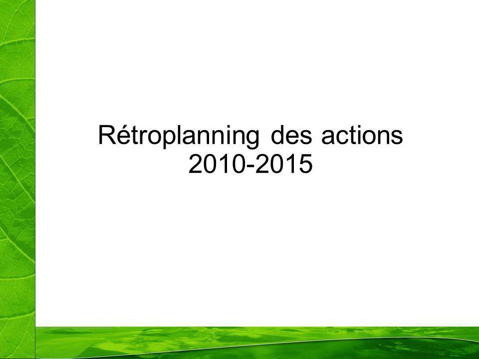 Rétroplanning des actions 2010-2015