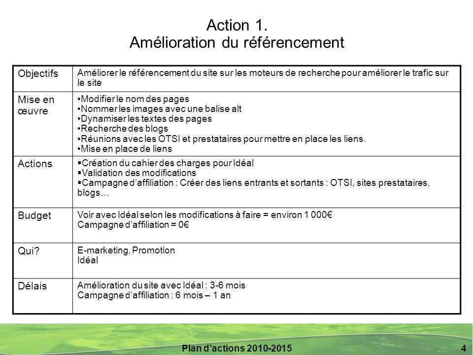 Plan d'actions 2010-2015 15 Action 11.