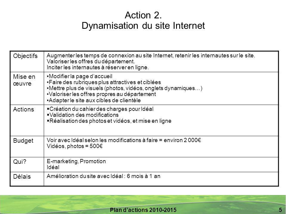 Plan d'actions 2010-2015 26 Action 21.