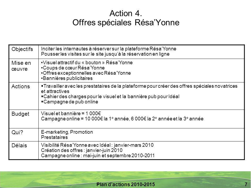 Plan d'actions 2010-2015 7 Action 4.