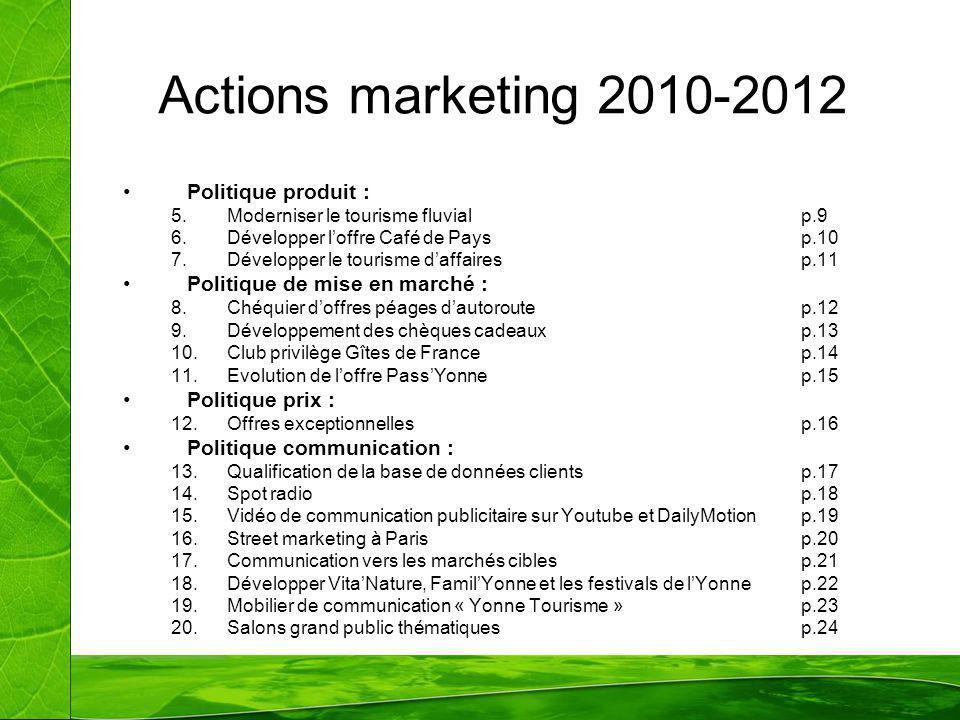 Actions marketing 2010-2012 Politique produit : 5.Moderniser le tourisme fluvialp.9 6.Développer l'offre Café de Paysp.10 7.Développer le tourisme d'a