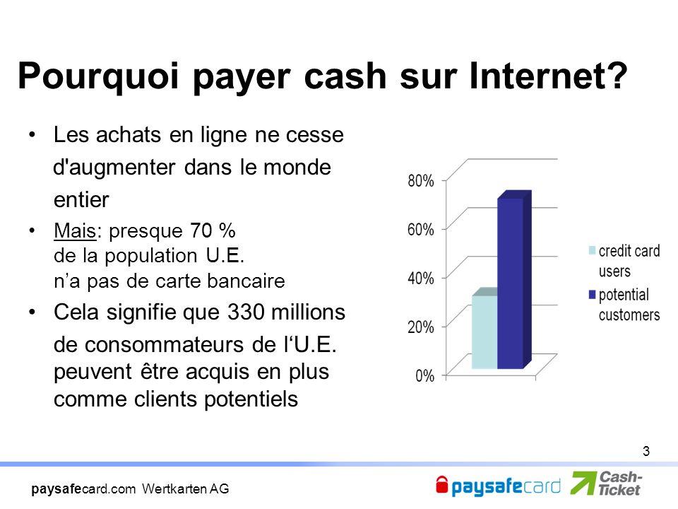 paysafecard.com Wertkarten AG Les achats en ligne ne cesse d augmenter dans le monde entier Mais: presque 70 % de la population U.E.