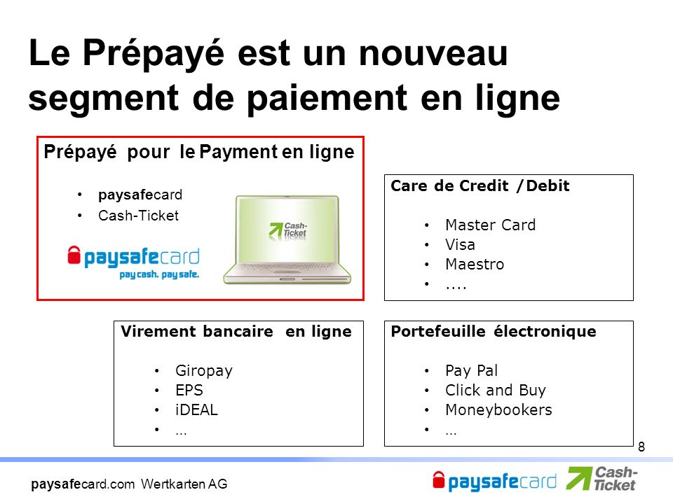 paysafecard.com Wertkarten AG Care de Credit /Debit Master Card Visa Maestro....