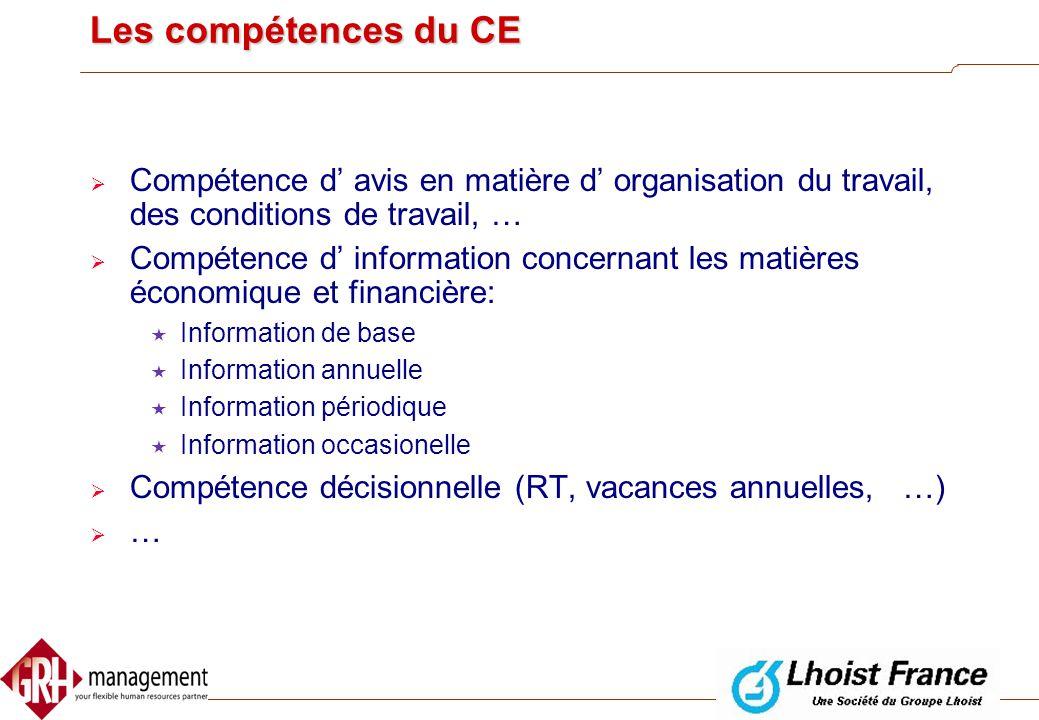  Le CE et le CPPT sont des ORGANES DE CONCERTATION  La DS est un organe de REVENDICATION  Le CE et le CPPT représentent tous les travailleurs  La
