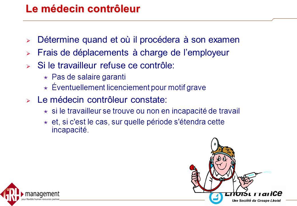Certificat médical  Faire parvenir un certificat médical dans les deux jours ouvrables  Le CM doit contenir les éléments suivants:  La date de débu